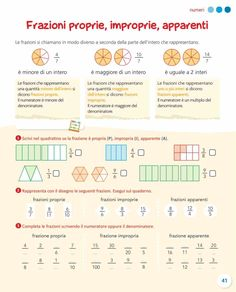 Infant Activities, Periodic Table, Education, School, Maths, Ale, Geography, Periodic Table Chart, Baby Activities