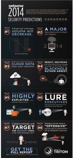 Infographic Eight Security Predictions for 2014 - Security Labs Cyber Security Threats, Computer Forensics, Cloud Data, Security Tips, Criminal Justice, W 6, Software Development, Good News, Author