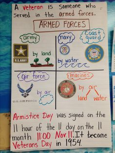 First grade Veterans Day poster