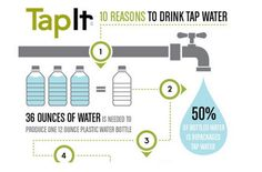 How much water is needed to create a 12 OZ bottle of water?