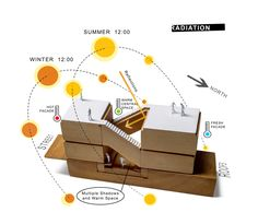 sun path diagram | 12 Houses in Icod | Icod de los Vinos, Tenerife, Spain | daolab | 2012