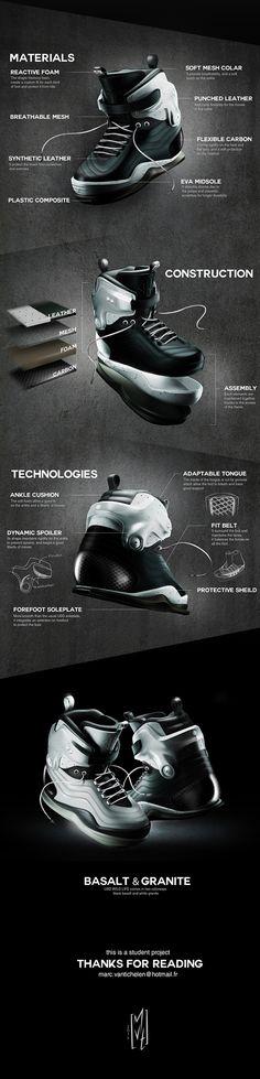 USD Wild Life skates concept on Behance.    Tight.