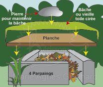Organic Gardening Tips Hedgehog Box, Hedgehog House, Garden Terrarium, Garden Plants, Organic Gardening, Gardening Tips, Permaculture Design, Rose Trees, Garden Deco