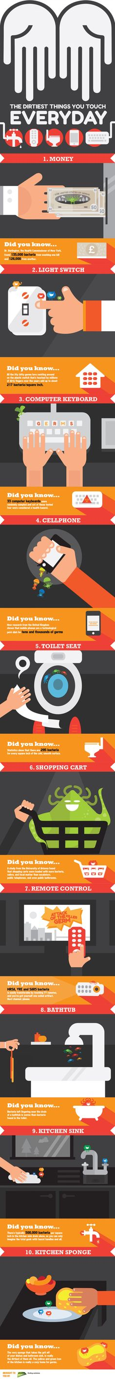 The Dirtiest Things You Touch Everyday - Infographic