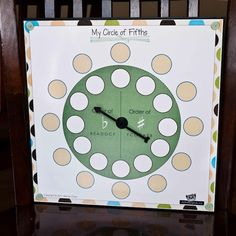 circle of fifths game board - Google Search