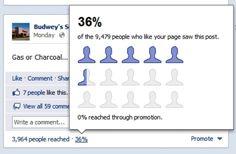 Quattro nuove funzionalità per le pagine #Facebook. Scopriamole! ;)