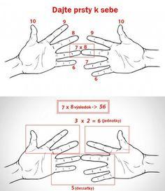 násobenie prstami
