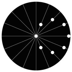 """Science GIFs⚛️ en Twitter: """"Each individual dot is moving in a straight line https://t.co/AGIixGb3Py"""""""