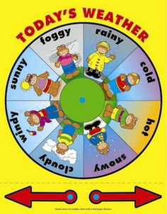 English for children: WEATHER