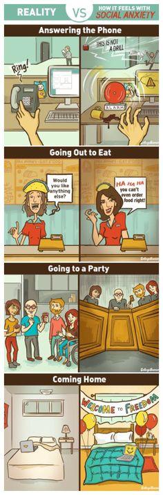 Reality vs. social anxiety.