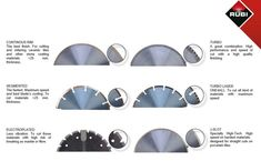 Looking for reliable and long lasting diamond blades? Let's proof which are the best diamond saw blades for each type of material. Diamond Rims, Types Of Saws, Tile Saw, Most Powerful, Best Diamond, Blade, Usa, Llamas, U.s. States
