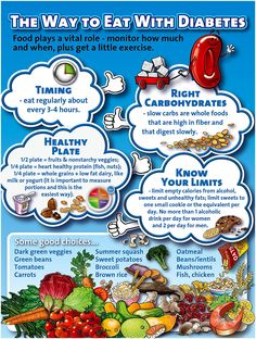 The Basics of a #Healthy #Diabetes #Diet : The number of people developing diabetes is steadily increasing. Balancing your diet when you are diagnosed with diabetes can be challenging. For diabetics, a healthy diabetes diet is the essence to healthy living along with exercise, of course.The diet plan of an individual is based on height, weight, age, sex, physical activity and nature of the #disease conditions.