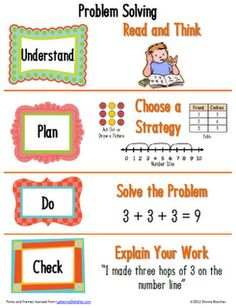 Classroom Freebies Too: K-2 Math Problem Solving Poster Teacher Toolkit, Primary Science, Primary School, Math Coach, Math Problems, First Grade Math, Fourth Grade, Math Workshop, Elementary Math