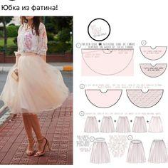 Источник указан на фото. 🎈#шитье #моделирование#кройка #выкройка #рукоделие #одежда#шитьеикрой #шитье #шитьемоехобби #шитьедляначинающих…