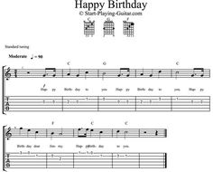 notes on guitar happy bithday | Happy Birthday Guitar Chords