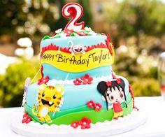 """Red & Aqua """"Ni Hao Kai-Lan"""" Birthday Party - Hostess with the Mostess®"""