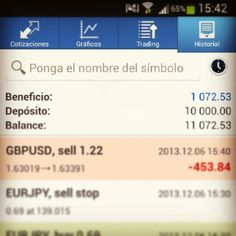 +10.73% in one month #forex