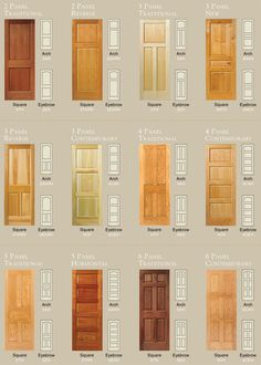 Myers Myers Morgan Bob likes the 2 panel arch interior door. I like the 3 panel traditional arch, 4 panel contemporary square, and 5 panel horizontal square. What do you think for interior door style? 3 Panel Interior Doors, Interior Door Styles, Door Design Interior, Arch Interior, Craftsman Interior Doors, Doors And Floors, Windows And Doors, Wood Doors, Bedroom Door Signs