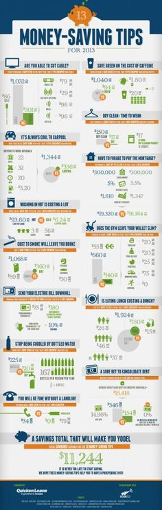 #INFOgraphic > Personal Finance Tips 2013: New year new plans new challenges. If you are prediciting tight finance for 2013, this infographic will show you 13 different money saving tips that will help you save a combined total of $11,244.00! How? By si