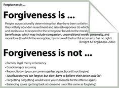 Anger Management Worksheets | Psychology Tools