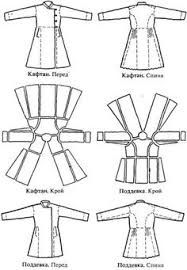 viking summer coat - Google Search