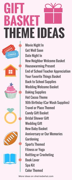 Wedding Gift Ideas List of DIY Gift Basket Theme Ideas - Best DIY gift baskets for holidays, birthdays, Mother's Day and more! Including free printables and DIY gift basket theme ideas. Themed Gift Baskets, Raffle Baskets, Diy Gift Baskets, Basket Gift, Theme Baskets, Gift Basket Themes, Fundraiser Baskets, Homemade Gift Baskets, Spa Basket