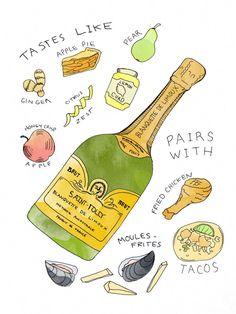 M s de 25 ideas incre bles sobre nombres de comidas for Lista de comidas francesas