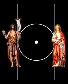 point within a circle, masonic symbol, circle with dot, john the baptist, john the evangelist Occult Symbols, Masonic Symbols, Freemasons History, Masonic Art, John The Evangelist, John The Baptist, Freemasonry, African American History, Faith In God