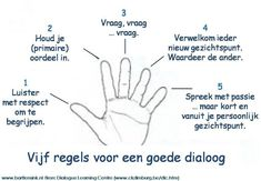 Nijmegen in Dialoog Team Coaching, Leadership Coaching, Educational Leadership, Educational Technology, Stress Counseling, Leader In Me, Teacher Inspiration, Primary Education, Social Work