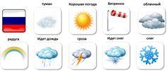 Počasie po rusky - ruština pre samoukov