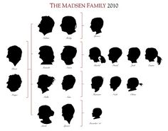 Silhouette family tree. Could be a cute, artistic idea.