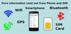 With Phone&SIM it is possible to check and verify many part of smartphones, with over 100 data presented in five areas such as, Phone, SIM, Network, Signals and Features.