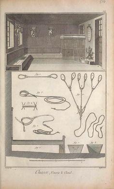 t.3 (1763) - Recueil de planches, sur les sciences, les arts libéraux, et les arts méchaniques : - Biodiversity Heritage Library   [Can anyone figure out what's going on in this drawing?]
