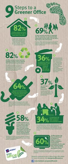 9 Steps for a Greener Office #infographic #sustainable