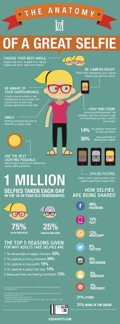 The Ultimate Guide To the Do's and Don'ts of Selfies