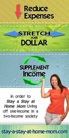 Learn How to Make a Budget - Frugal Fanatic