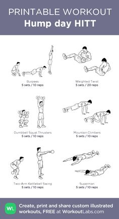 Hump day Hiit: Full body functional workout for the middle of the week.