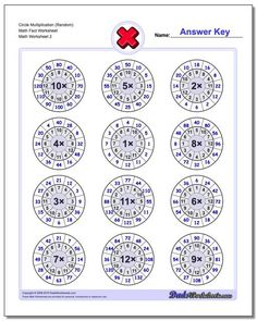 844 Free Multiplication Worksheets for Third, Fourth and Fifth Grade. Printable multiplication worksheets and multiplication timed tests for Printable Multiplication Worksheets, Multiplication Facts Worksheets, Multiplication Problems, Addition Worksheets, Math Facts, Multiplication Strategies, Math Fractions, Multiplication Tables, Free Worksheets