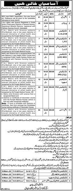 Sahiwal DHQ & RHC Jobs