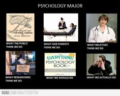 Psychology Major  …pretty accurate.. I love it!!!
