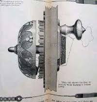 Image result for antique door bell