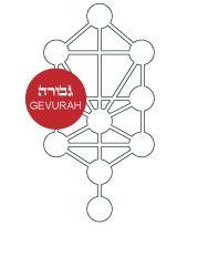 Gevurah | Guevurá #Kabbalah
