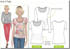 About t-shirts and hemming with coverstitch