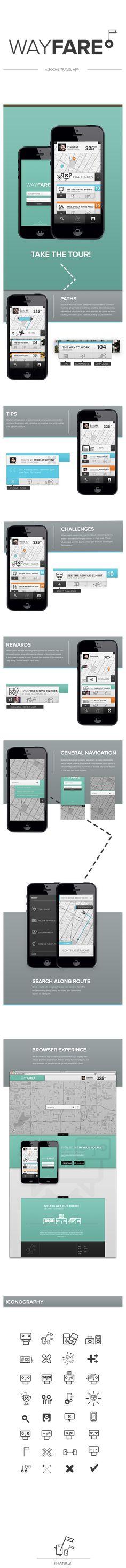 Wayfare by Matthew Mitchell #ui #ux #webdesign #app #design #social