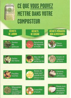 Le compostage Faire Son Compost, Potager Bio, Horticulture, Botany, Good To Know, Garden Plants, Outdoor Gardens, The Cure, How To Plan