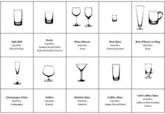 Alcohol glass chart. What to serve your beverages in. I will serve drinks that look like alcohol but aren't.