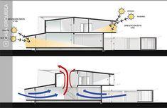 Revista de Arquitectura y Diseño – PERUARKI » La Casa Orquídea ...