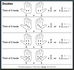 math worksheet : 1000 images about math doubles on pinterest  doubles facts  : Math Doubles Worksheets