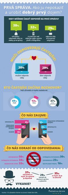 Online dating cz