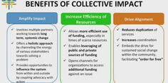 A collective impact case study in juvenile justice